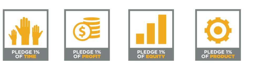 xcc pledge 1%